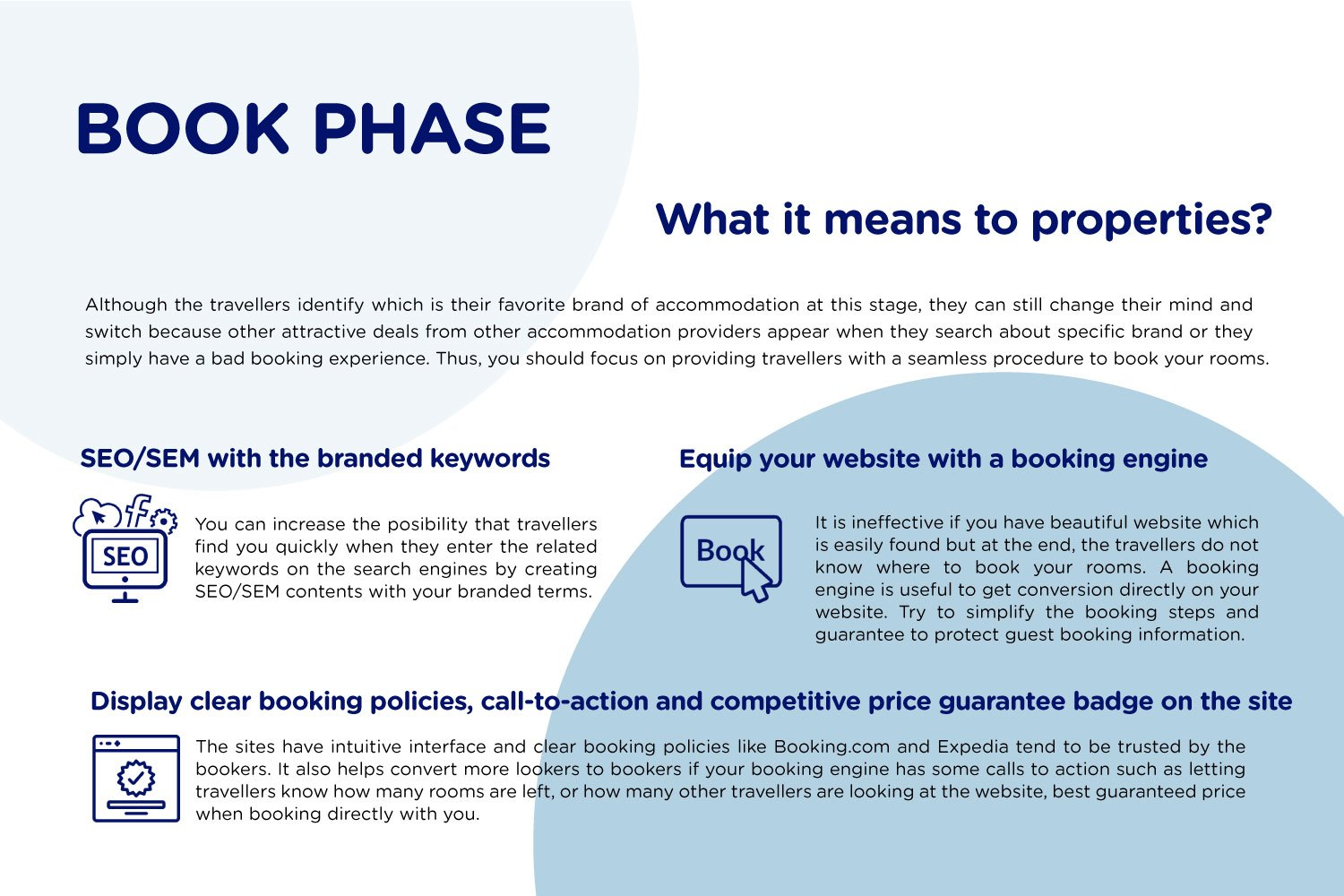 What Book Phase Means To Properties